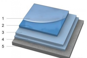 Pavimenti in resina multistrato